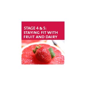 Staying Fit with Fruit and Dairy - Stages 4 & 5
